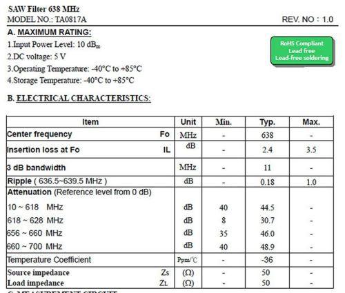 TAI-SAW TA0817A Low Loss 638 MHz Bandpass SAW Filters 11 MHz