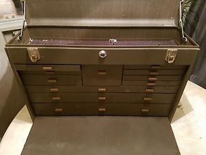 kennedy machinist box 52611 � Picture 2