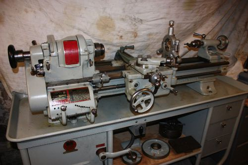 Tools for Lathe Machines (Tools for Specific Machines) for