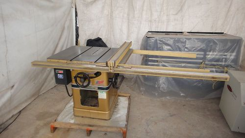Professional Sawing Equipment (Woodworking Equipment