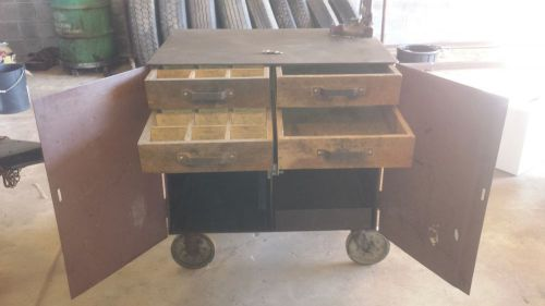 "Industrial work bench rolling tool cabinet cart 24"" x 45"" knoxville tn"